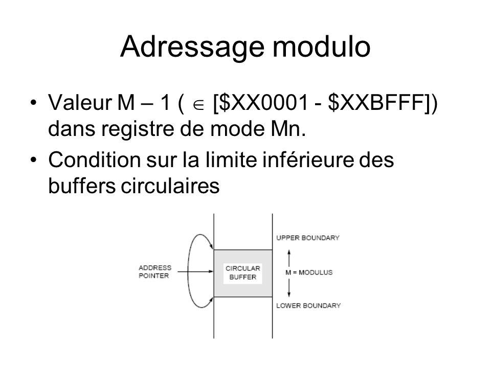 Adressage modulo Valeur M – 1 (  [$XX0001 - $XXBFFF]) dans registre de mode Mn.